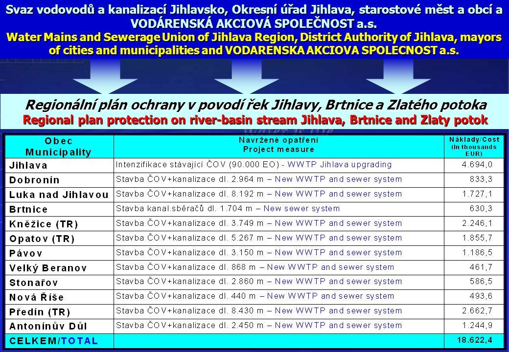 Svaz vodovodů a kanalizací Jihlavsko, Okresní úřad Jihlava, starostové měst a obcí a VODÁRENSKÁ AKCIOVÁ SPOLEČNOST a.s. Water Mains and Sewerage Union