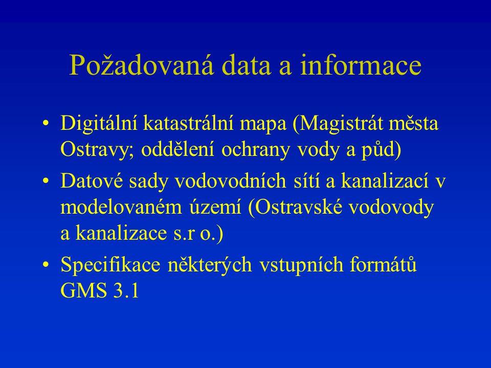 Požadovaná data a informace Digitální katastrální mapa (Magistrát města Ostravy; oddělení ochrany vody a půd) Datové sady vodovodních sítí a kanalizac