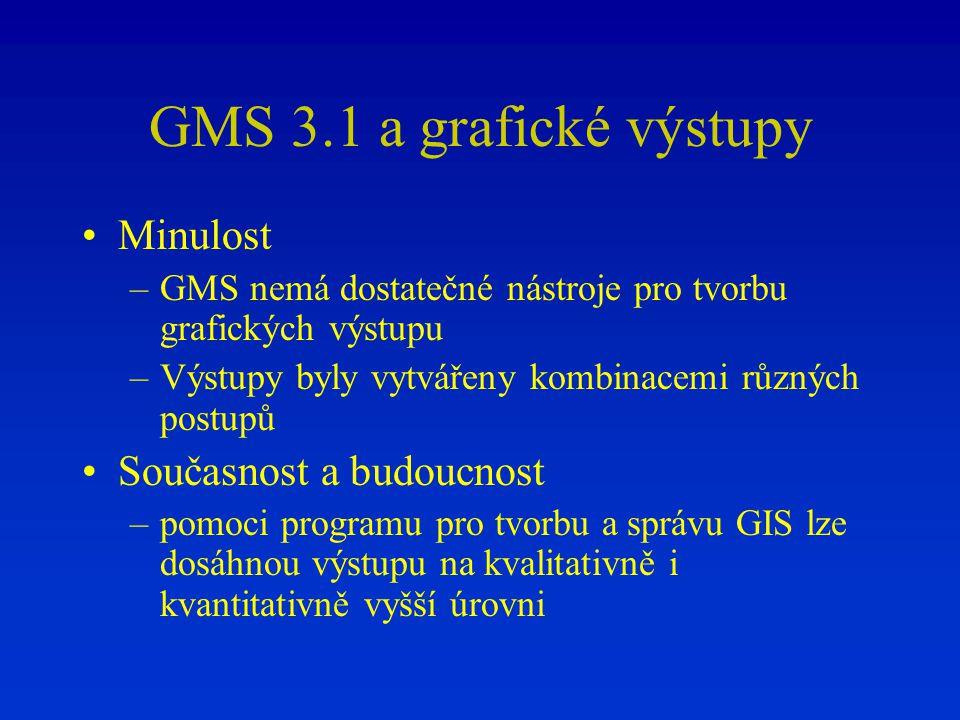 GMS 3.1 a grafické výstupy Minulost –GMS nemá dostatečné nástroje pro tvorbu grafických výstupu –Výstupy byly vytvářeny kombinacemi různých postupů So