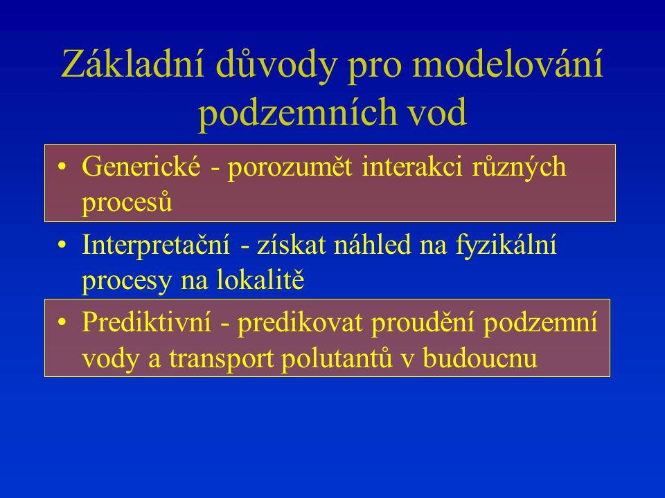 Základní důvody pro modelování podzemních vod Generické - porozumět interakci různých procesů Interpretační - získat náhled na fyzikální procesy na lo