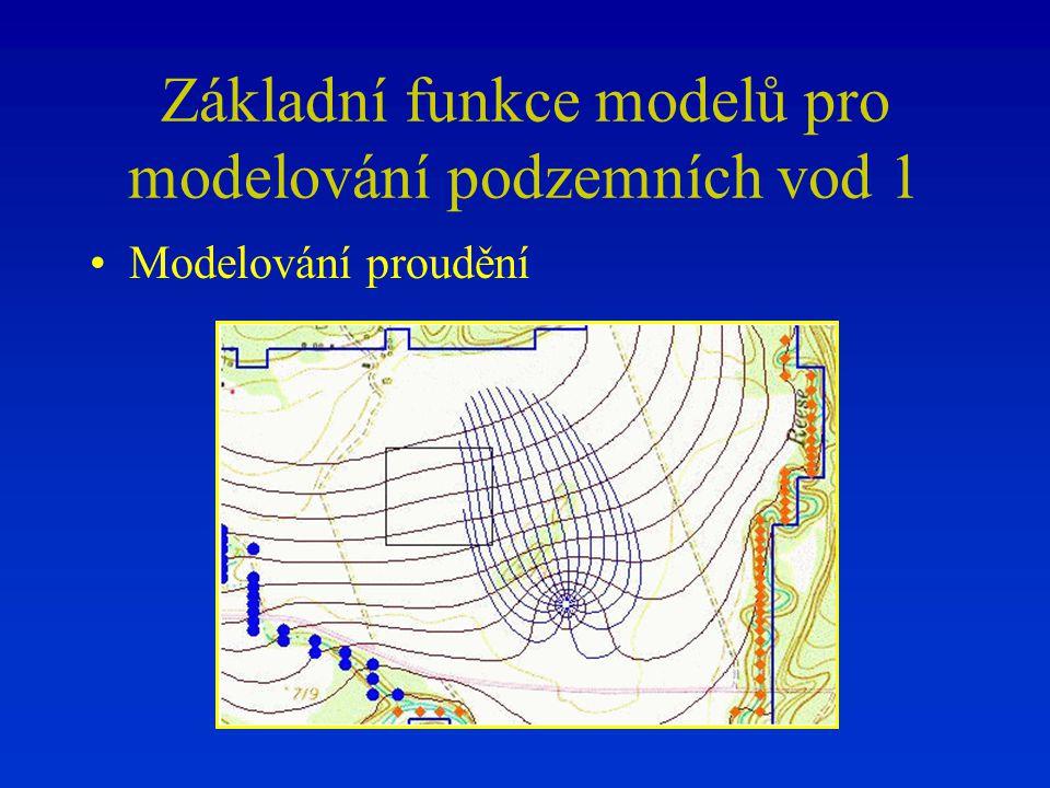 Základní funkce modelů pro modelování podzemních vod 1 Modelování proudění