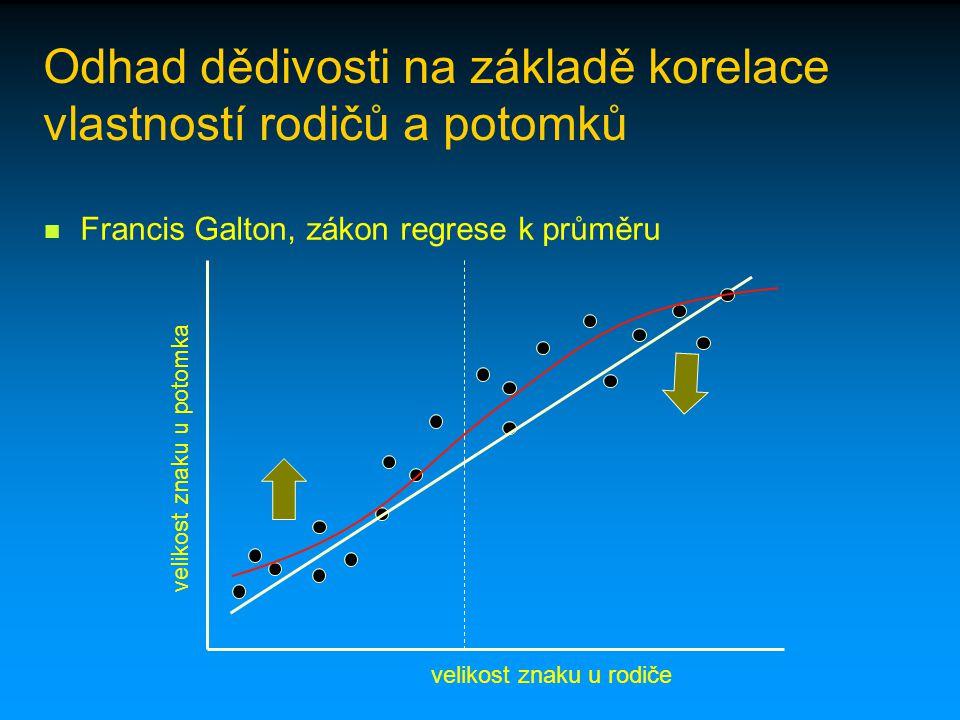 Francis Galton, zákon regrese k průměru velikost znaku u rodiče velikost znaku u potomka