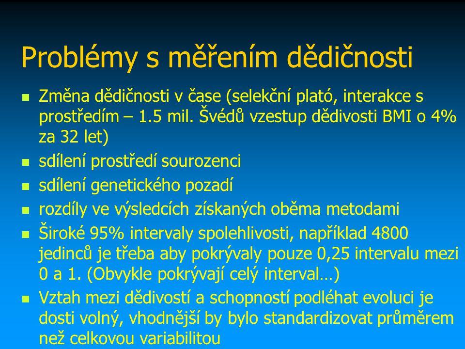 Problémy s měřením dědičnosti Změna dědičnosti v čase (selekční plató, interakce s prostředím – 1.5 mil. Švédů vzestup dědivosti BMI o 4% za 32 let) s