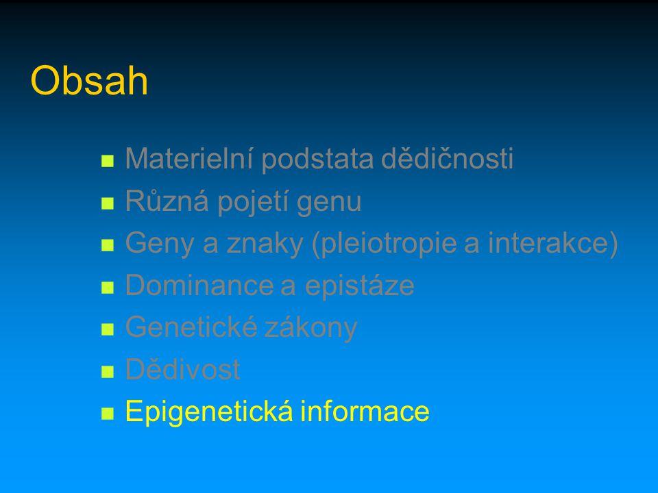 Obsah Materielní podstata dědičnosti Různá pojetí genu Geny a znaky (pleiotropie a interakce) Dominance a epistáze Genetické zákony Dědivost Epigeneti