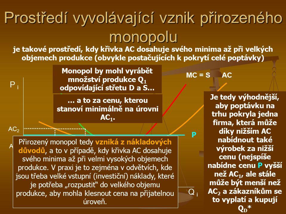 Prostředí vyvolávající vznik přirozeného monopolu P i Q i MC = S AC D 1/3 Q 1 AC 2 AC 1 Q1Q1 Pokud by na tomto trhu fungovaly tři podniky a rozdělili by si rovnoměrně zákazníky, pak by na každou firmu připadal třetinový objem Q 1.
