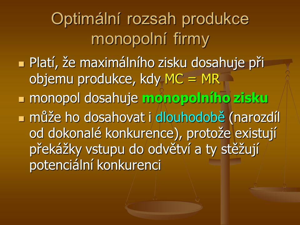 Optimální rozsah produkce monopolní firmy Platí, že maximálního zisku dosahuje při objemu produkce, kdy MC = MR Platí, že maximálního zisku dosahuje p