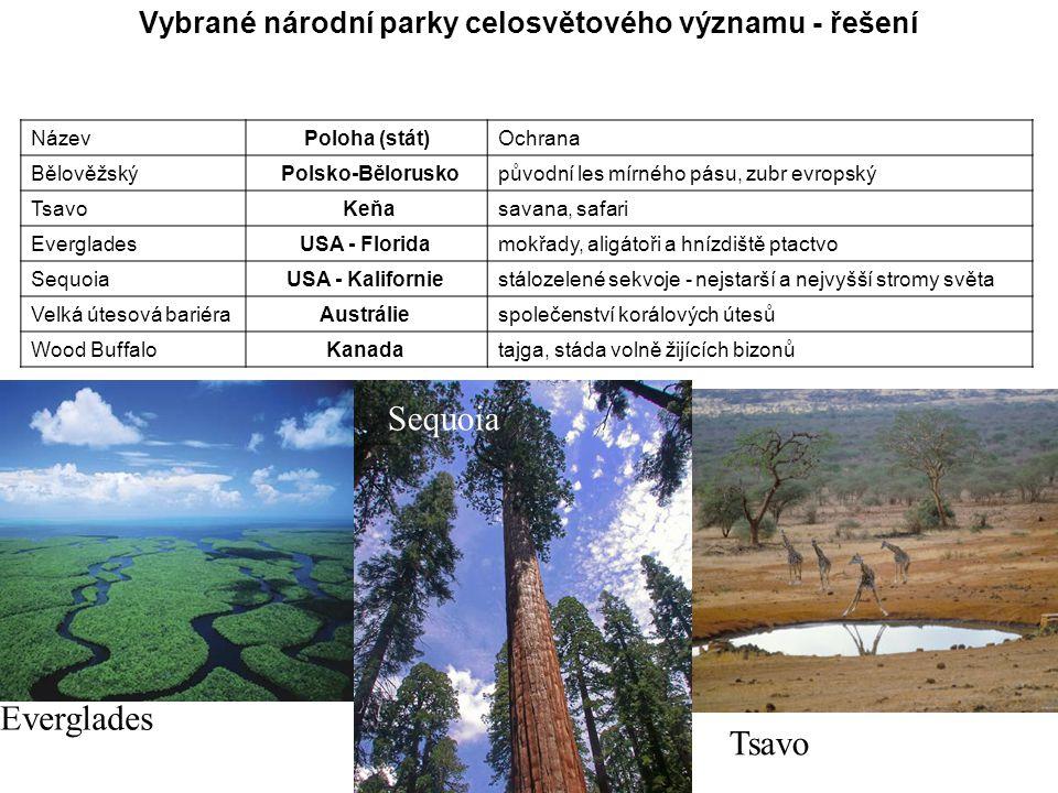 Vybrané národní parky celosvětového významu - řešení NázevPoloha (stát)Ochrana Bělověžský Polsko-Běloruskopůvodní les mírného pásu, zubr evropský Tsav