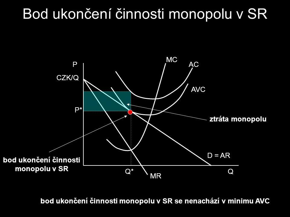 Zisk monopolu monopol může realizovat ekonomický zisk i v dlouhém období velikost zisku (či ztráty) závisí na poptávce po produkci monopolu a na výši