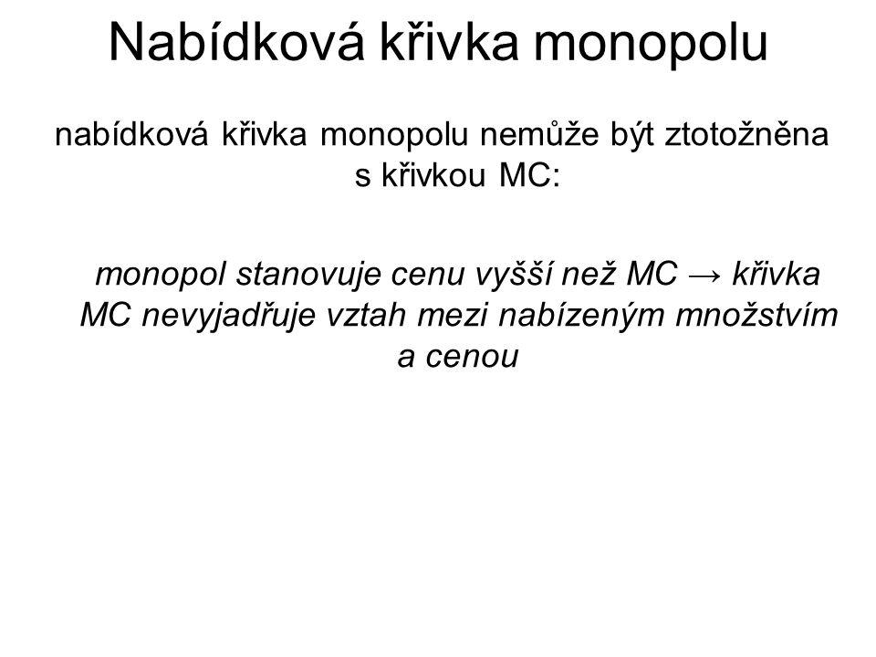 Bod ukončení činnosti monopolu v LR v dlouhém období musí cena pokrýt alespoň AC, tzn. monopol nemůže být dlouhodobě ve ztrátě P CZK/Q D = AR MR MC AC