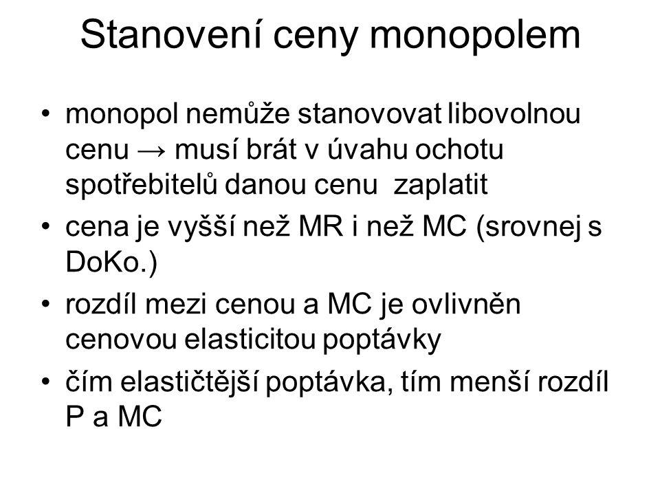 Nabídková křivka monopolu nabídková křivka monopolu nemůže být ztotožněna s křivkou MC: monopol stanovuje cenu vyšší než MC → křivka MC nevyjadřuje vz