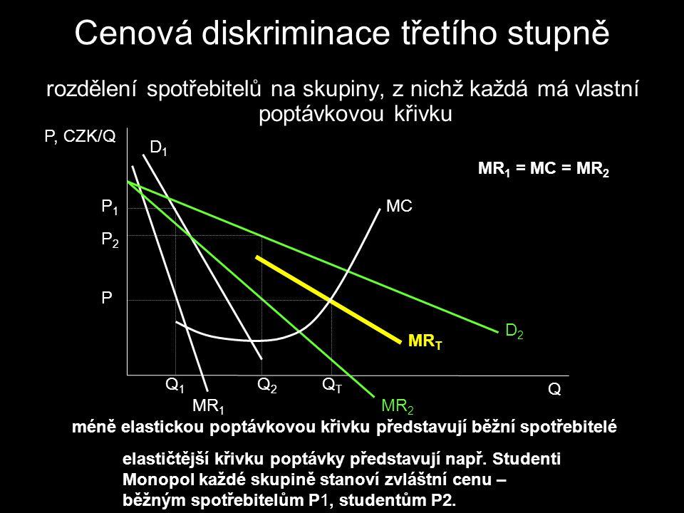 stanovení různých cen za různá kumulovaná množství – např. množstevní slevy Cenová diskriminace druhého stupně D = AR MC Q* P* QQ1Q1 P1P1 P2P2 P, CZK/