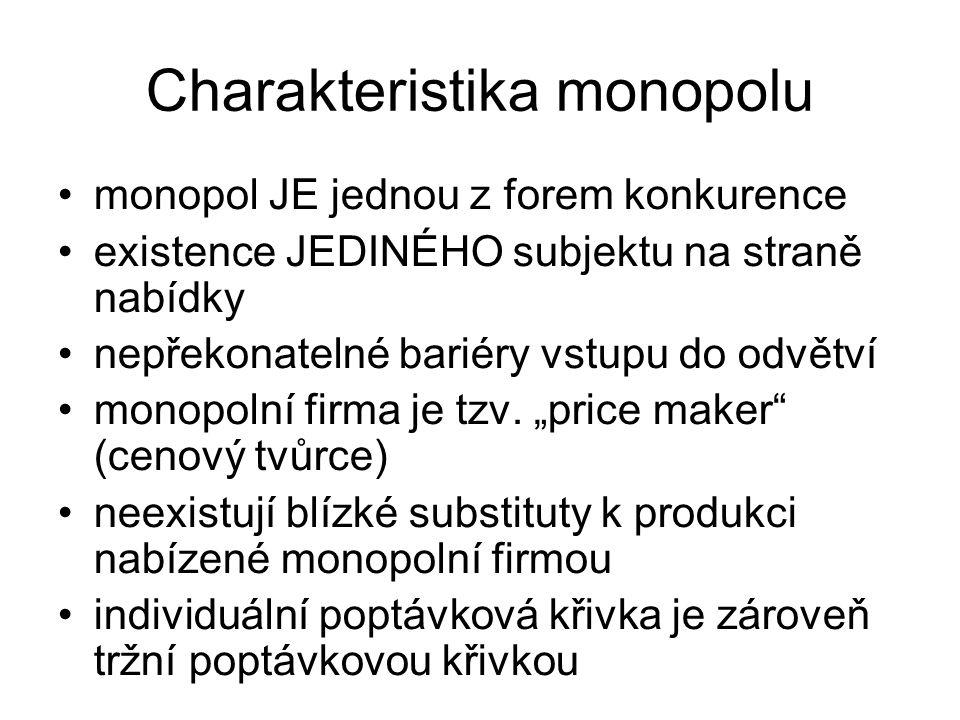 Monopol charakteristika monopolu příčiny jeho vzniku volba rovnovážného výstupu stanovení ceny monopolem křivka nabídky monopolu cenová diskriminace a