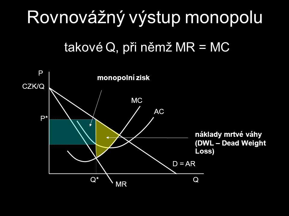 Příčiny vzniku monopolu – minimální efektivní rozsah Minimální efektivní rozsah (MES – Minimal Effective Scale = produkční úroveň minimalizující AC ve