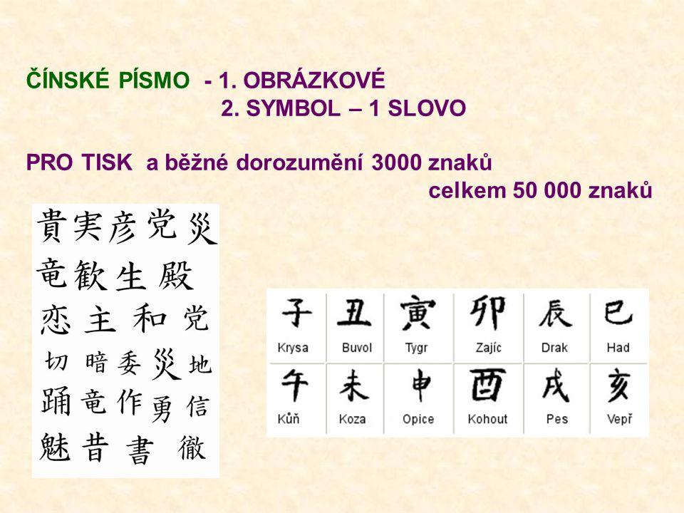 ČÍNSKÉ PÍSMO - 1. OBRÁZKOVÉ 2. SYMBOL – 1 SLOVO PRO TISK a běžné dorozumění 3000 znaků celkem 50 000 znaků