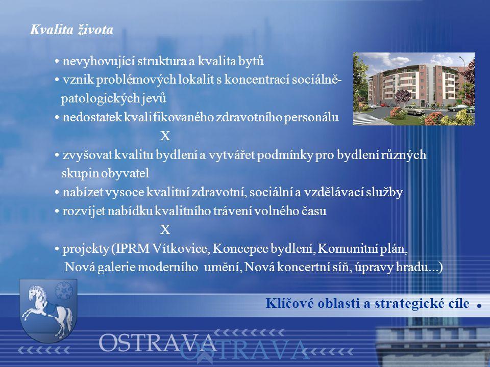 Kvalita života nevyhovující struktura a kvalita bytů vznik problémových lokalit s koncentrací sociálně- patologických jevů nedostatek kvalifikovaného zdravotního personálu X zvyšovat kvalitu bydlení a vytvářet podmínky pro bydlení různých skupin obyvatel nabízet vysoce kvalitní zdravotní, sociální a vzdělávací služby rozvíjet nabídku kvalitního trávení volného času X projekty (IPRM Vítkovice, Koncepce bydlení, Komunitní plán, Nová galerie moderního umění, Nová koncertní síň, úpravy hradu...) Klíčové oblasti a strategické cíle