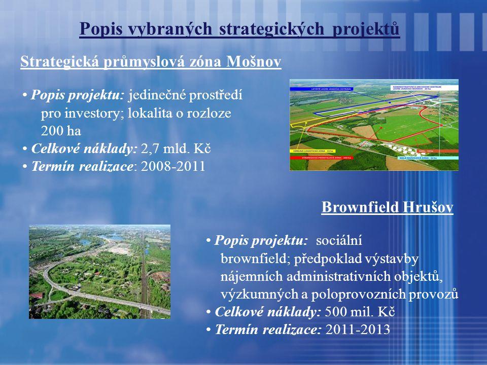 Popis vybraných strategických projektů Strategická průmyslová zóna Mošnov Popis projektu: jedinečné prostředí pro investory; lokalita o rozloze 200 ha Celkové náklady: 2,7 mld.
