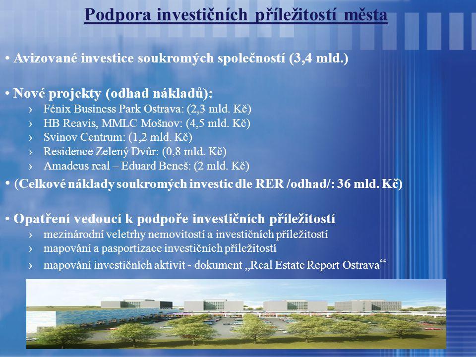 Avizované investice soukromých společností (3,4 mld.) Nové projekty (odhad nákladů): ›Fénix Business Park Ostrava: (2,3 mld.