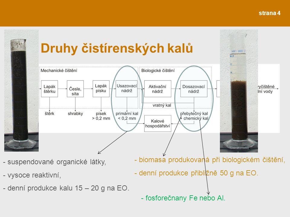 strana 4 Druhy čistírenských kalů - suspendované organické látky, - vysoce reaktivní, - denní produkce kalu 15 – 20 g na EO. - biomasa produkovaná při