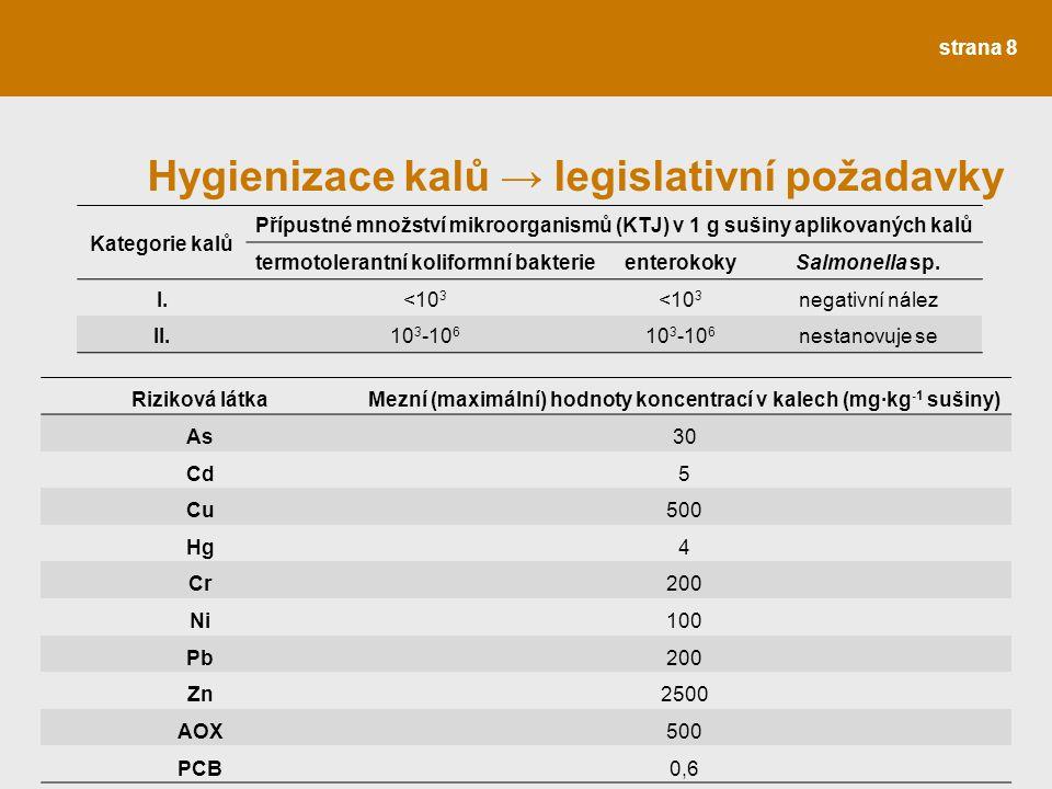 strana 8 Hygienizace kalů → legislativní požadavky Kategorie kalů Přípustné množství mikroorganismů (KTJ) v 1 g sušiny aplikovaných kalů termotolerant
