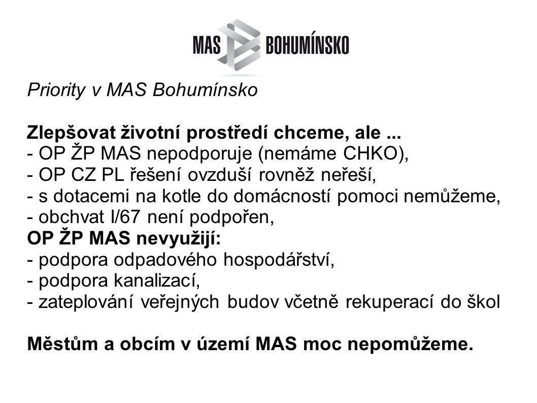 Priority v MAS Bohumínsko Zlepšovat životní prostředí chceme, ale...