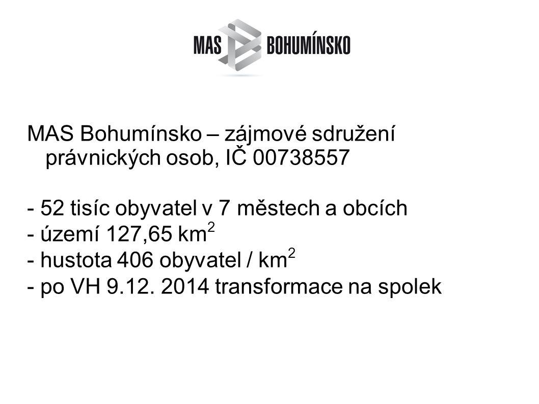 MAS Bohumínsko – zájmové sdružení právnických osob, IČ 00738557 - 52 tisíc obyvatel v 7 městech a obcích - území 127,65 km 2 - hustota 406 obyvatel / km 2 - po VH 9.12.