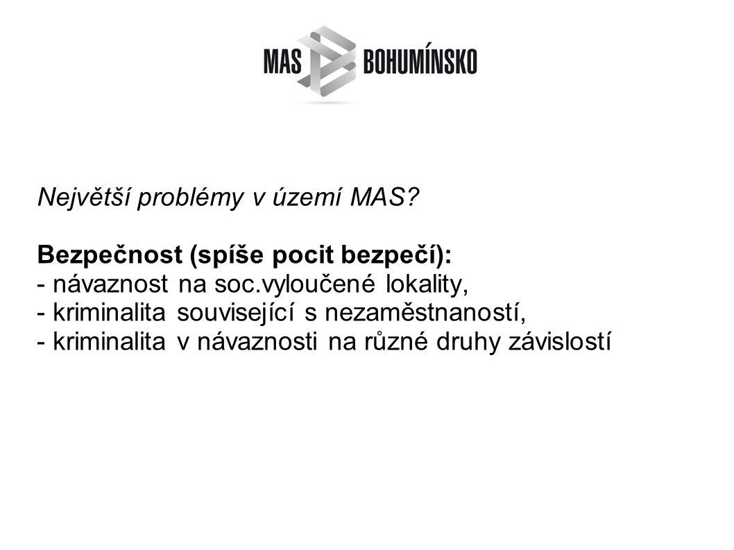 Největší problémy v území MAS.