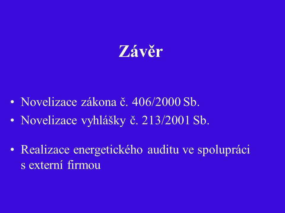 Závěr Novelizace zákona č. 406/2000 Sb. Novelizace vyhlášky č. 213/2001 Sb. Realizace energetického auditu ve spolupráci s externí firmou