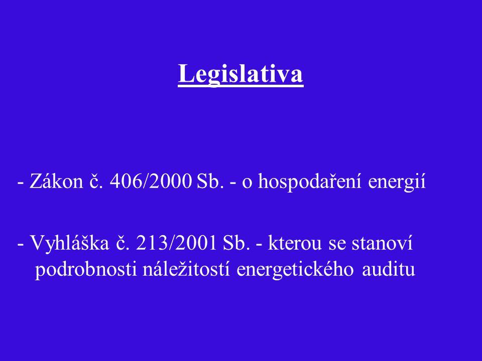 Legislativa - Zákon č. 406/2000 Sb. - o hospodaření energií - Vyhláška č. 213/2001 Sb. - kterou se stanoví podrobnosti náležitostí energetického audit