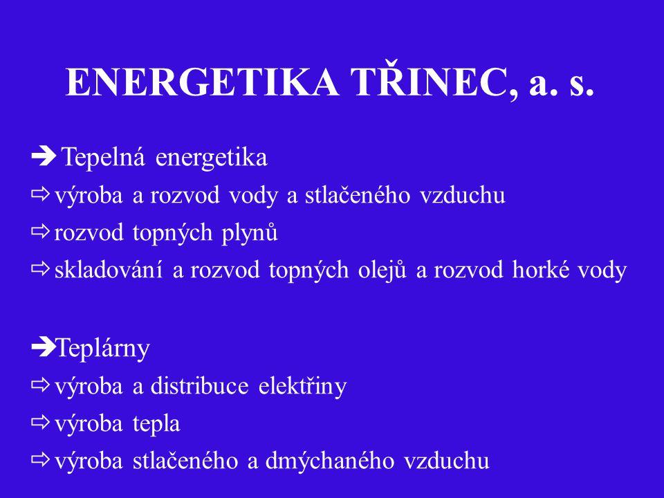 Závěr Novelizace zákona č.406/2000 Sb. Novelizace vyhlášky č.