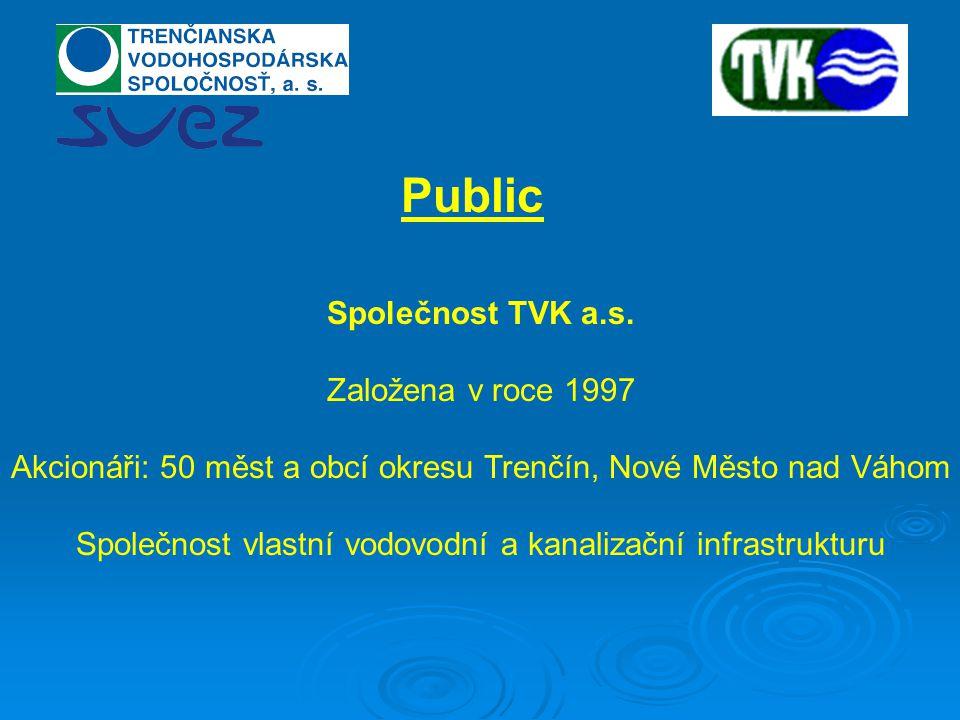 Public Společnost TVK a.s.