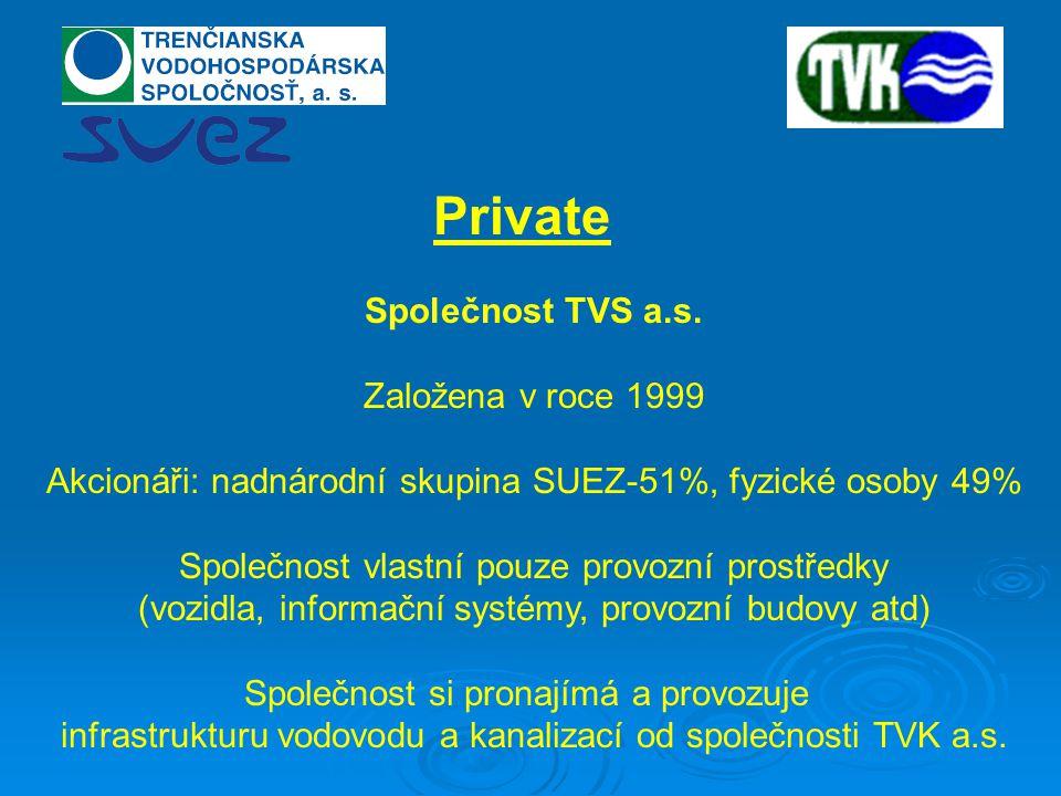 Partnership Společnost TVK a.s.Společnost TVS a.s.