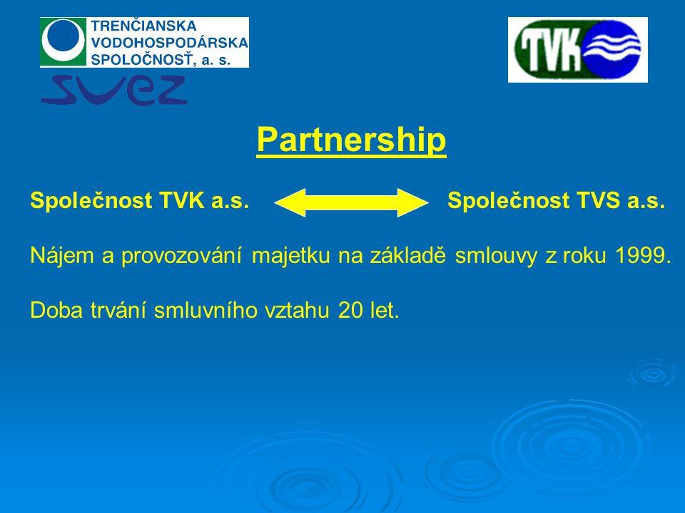 Partnership Společnost TVK a.s. Společnost TVS a.s.