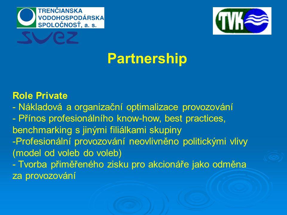 Partnership Role Private - Nákladová a organizační optimalizace provozování - Přínos profesionálního know-how, best practices, benchmarking s jinými filiálkami skupiny -Profesionální provozování neovlivněno politickými vlivy (model od voleb do voleb) - Tvorba přiměřeného zisku pro akcionáře jako odměna za provozování