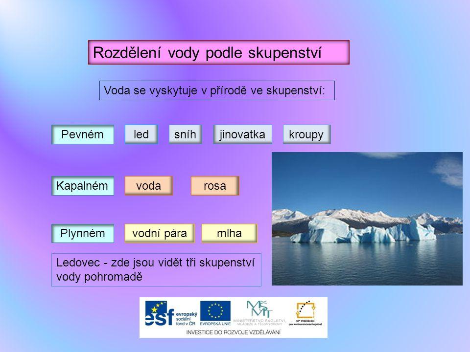 Rozdělení vody podle skupenství Voda se vyskytuje v přírodě ve skupenství: Pevném Kapalném Plynném ledsníhjinovatkakroupy voda vodní páramlha rosa Led