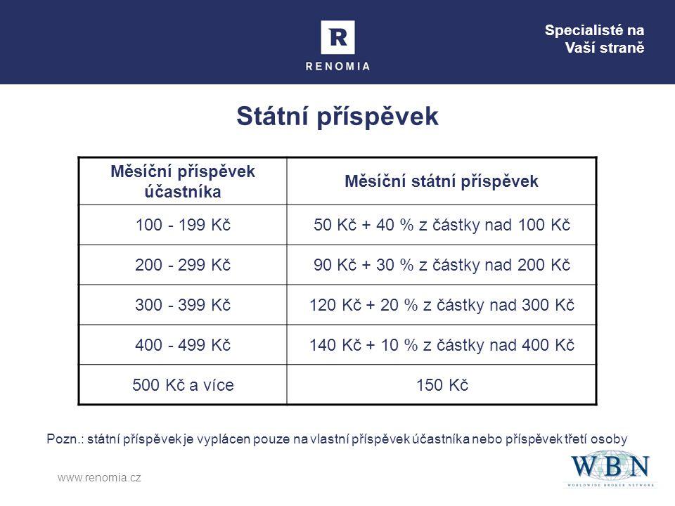 Specialisté na Vaší straně www.renomia.cz Státní příspěvek Měsíční příspěvek účastníka Měsíční státní příspěvek 100 - 199 Kč50 Kč + 40 % z částky nad