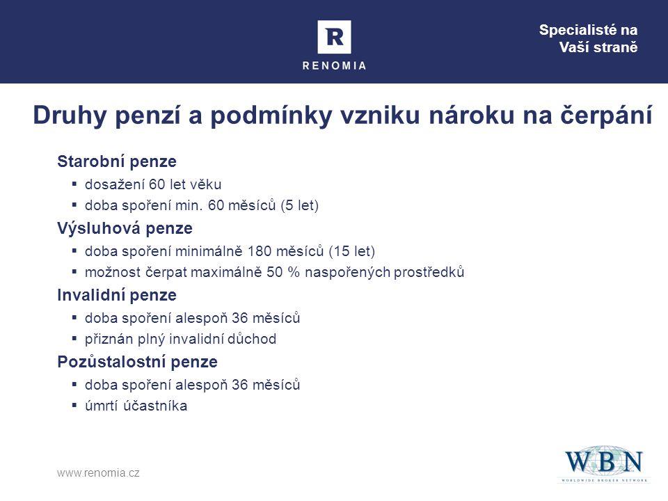 Specialisté na Vaší straně www.renomia.cz Druhy penzí a podmínky vzniku nároku na čerpání Starobní penze  dosažení 60 let věku  doba spoření min. 60