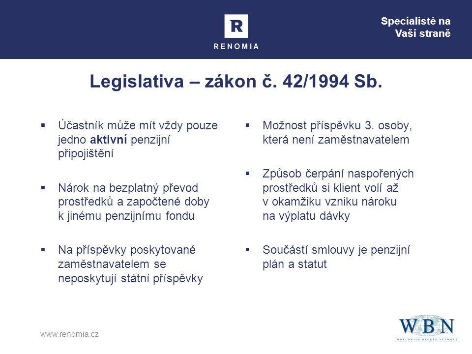 Specialisté na Vaší straně www.renomia.cz Legislativa – zákon č.