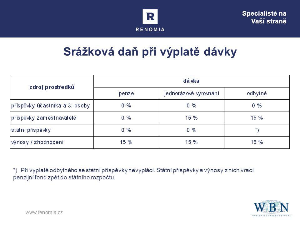 Specialisté na Vaší straně www.renomia.cz Srážková daň při výplatě dávky *) Při výplatě odbytného se státní příspěvky nevyplácí. Státní příspěvky a vý