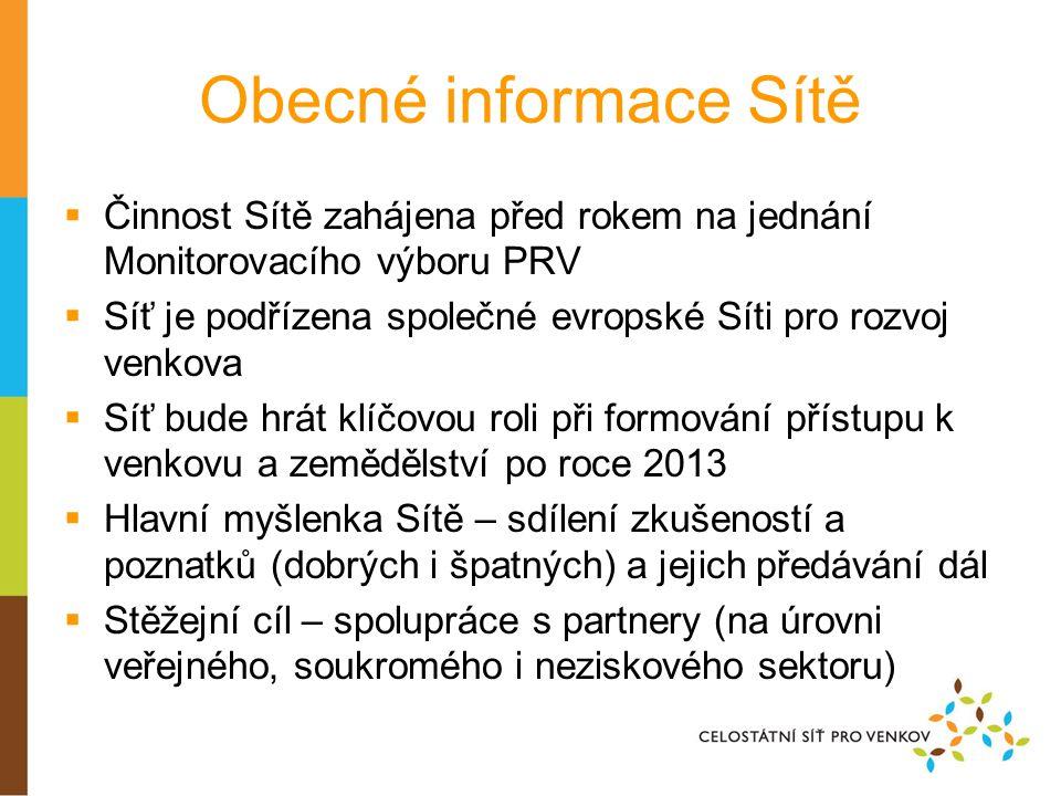 Obecné informace Sítě  Činnost Sítě zahájena před rokem na jednání Monitorovacího výboru PRV  Síť je podřízena společné evropské Síti pro rozvoj ven