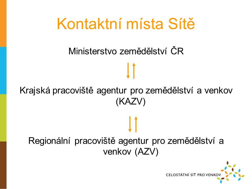 Kontaktní místa Sítě Ministerstvo zemědělství ČR Krajská pracoviště agentur pro zemědělství a venkov (KAZV) Regionální pracoviště agentur pro zemědělství a venkov (AZV)