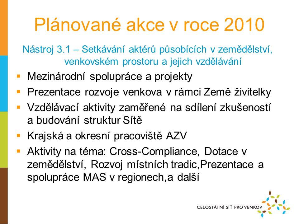 Plánované akce v roce 2010 Nástroj 3.1 – Setkávání aktérů působících v zemědělství, venkovském prostoru a jejich vzdělávání  Mezinárodní spolupráce a projekty  Prezentace rozvoje venkova v rámci Země živitelky  Vzdělávací aktivity zaměřené na sdílení zkušeností a budování struktur Sítě  Krajská a okresní pracoviště AZV  Aktivity na téma: Cross-Compliance, Dotace v zemědělství, Rozvoj místních tradic,Prezentace a spolupráce MAS v regionech,a další