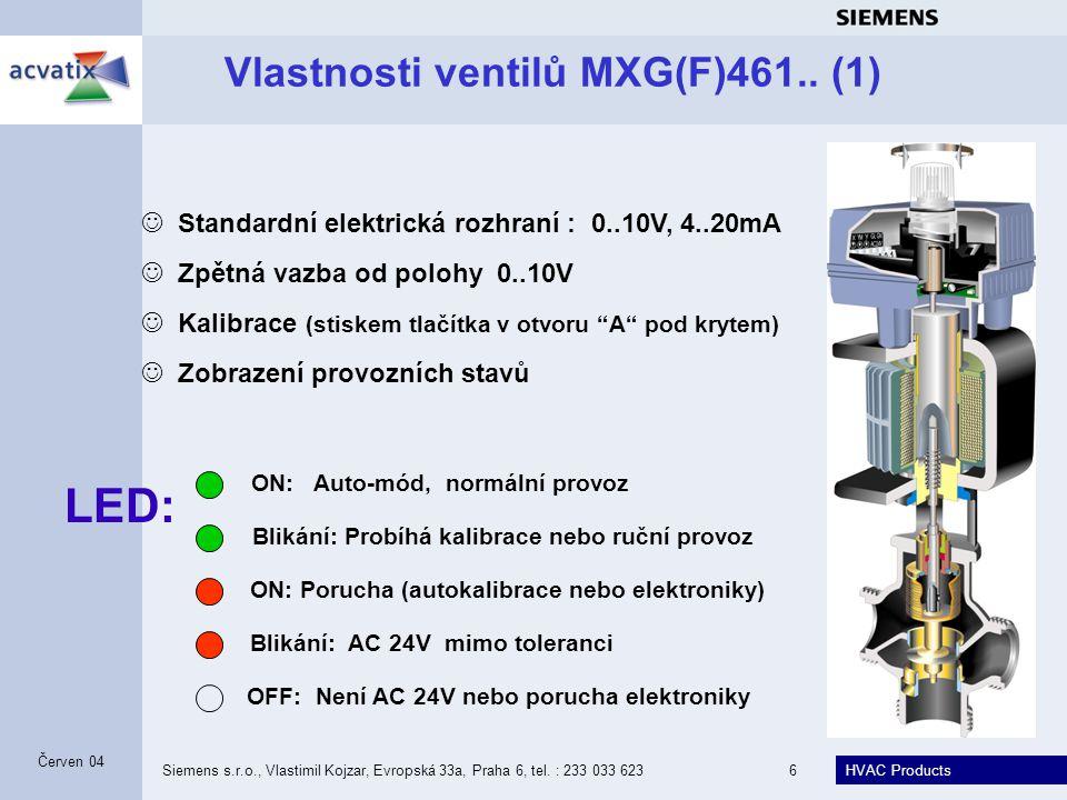 HVAC Products Siemens s.r.o., Vlastimil Kojzar, Evropská 33a, Praha 6, tel. : 233 033 6236 Červen 04 Vlastnosti ventilů MXG(F)461.. (1) Standardní ele
