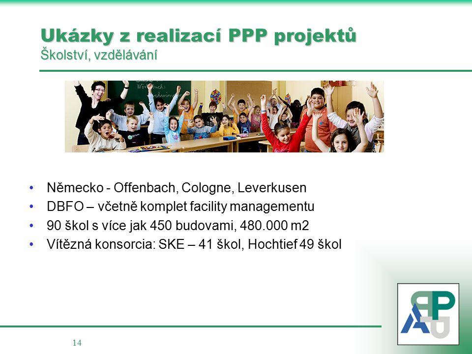 14 Ukázky z realizací PPP projektů Školství, vzdělávání Německo - Offenbach, Cologne, Leverkusen DBFO – včetně komplet facility managementu 90 škol s více jak 450 budovami, 480.000 m2 Vítězná konsorcia: SKE – 41 škol, Hochtief 49 škol