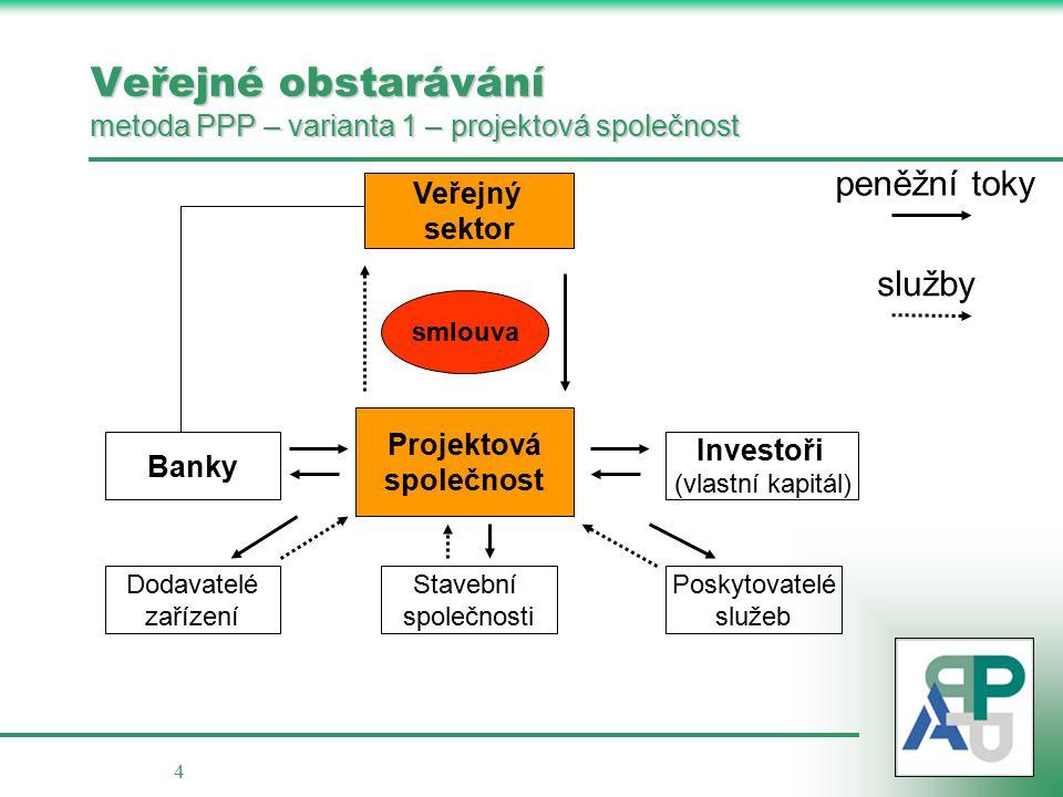 4 Veřejné obstarávání metoda PPP – varianta 1 – projektová společnost Projektová společnost Veřejný sektor Banky Investoři (vlastní kapitál) Stavební společnosti Dodavatelé zařízení Poskytovatelé služeb smlouva peněžní toky služby