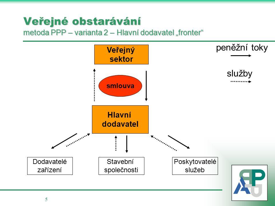 """5 Veřejné obstarávání metoda PPP – varianta 2 – Hlavní dodavatel """"fronter Hlavní dodavatel Veřejný sektor Stavební společnosti Dodavatelé zařízení Poskytovatelé služeb smlouva peněžní toky služby"""