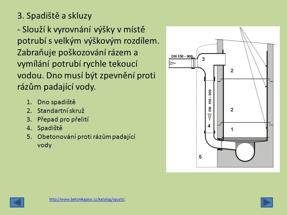 3. Spadiště a skluzy - Slouží k vyrovnání výšky v místě potrubí s velkým výškovým rozdílem. Zabraňuje poškozování rázem a vymílání potrubí rychle teko