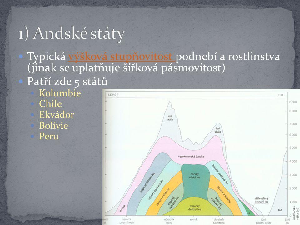 Typická výšková stupňovitost podnebí a rostlinstva (jinak se uplatňuje šířková pásmovitost)výšková stupňovitost Patří zde 5 států Kolumbie Chile Ekvád