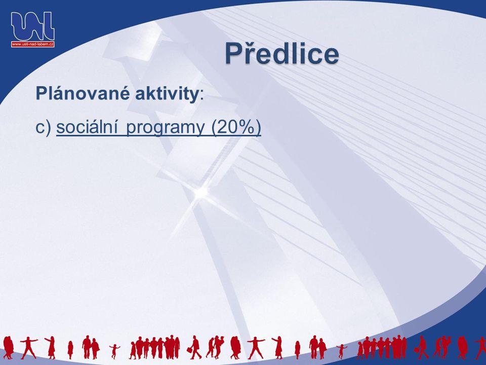 Plánované aktivity: c) sociální programy (20%)