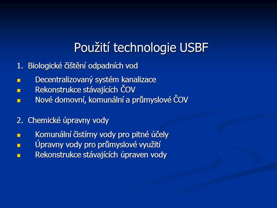 Použití technologie USBF 1.
