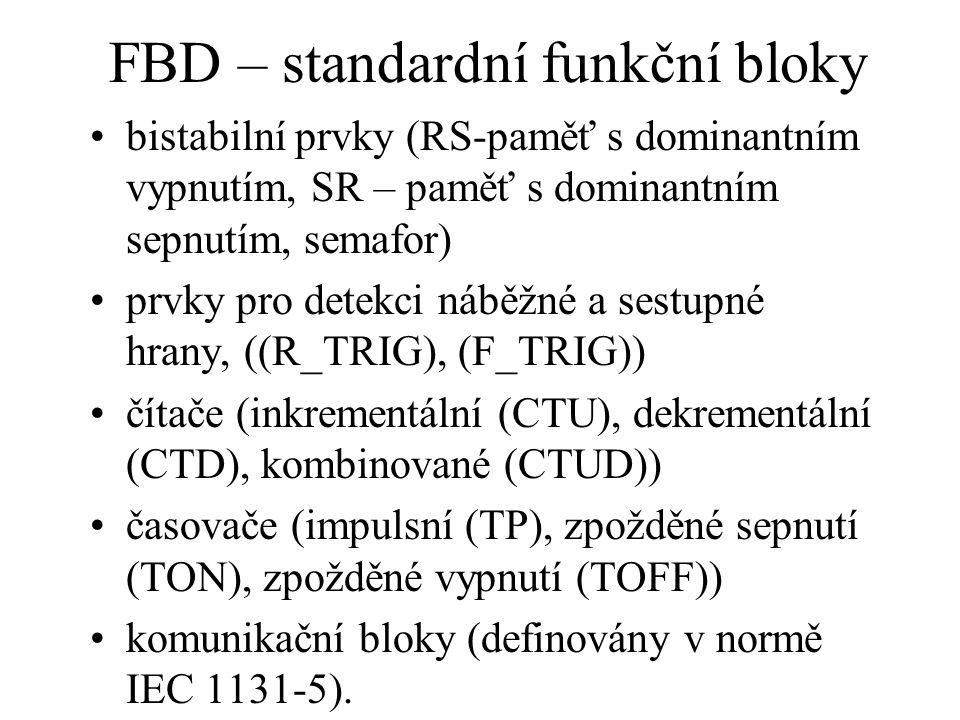 FBD – standardní funkční bloky bistabilní prvky (RS-paměť s dominantním vypnutím, SR – paměť s dominantním sepnutím, semafor) prvky pro detekci náběžn